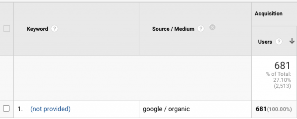 organic search terms