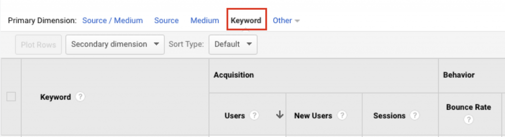 keyword search in Google Analytics