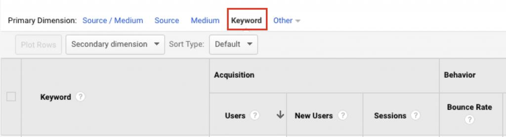 keyword search in Google Analytics