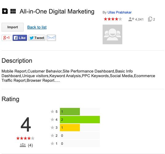 custom Google Analytics reports