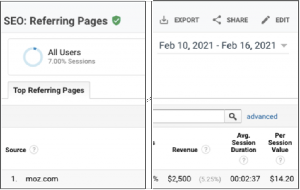 SEO referring page report