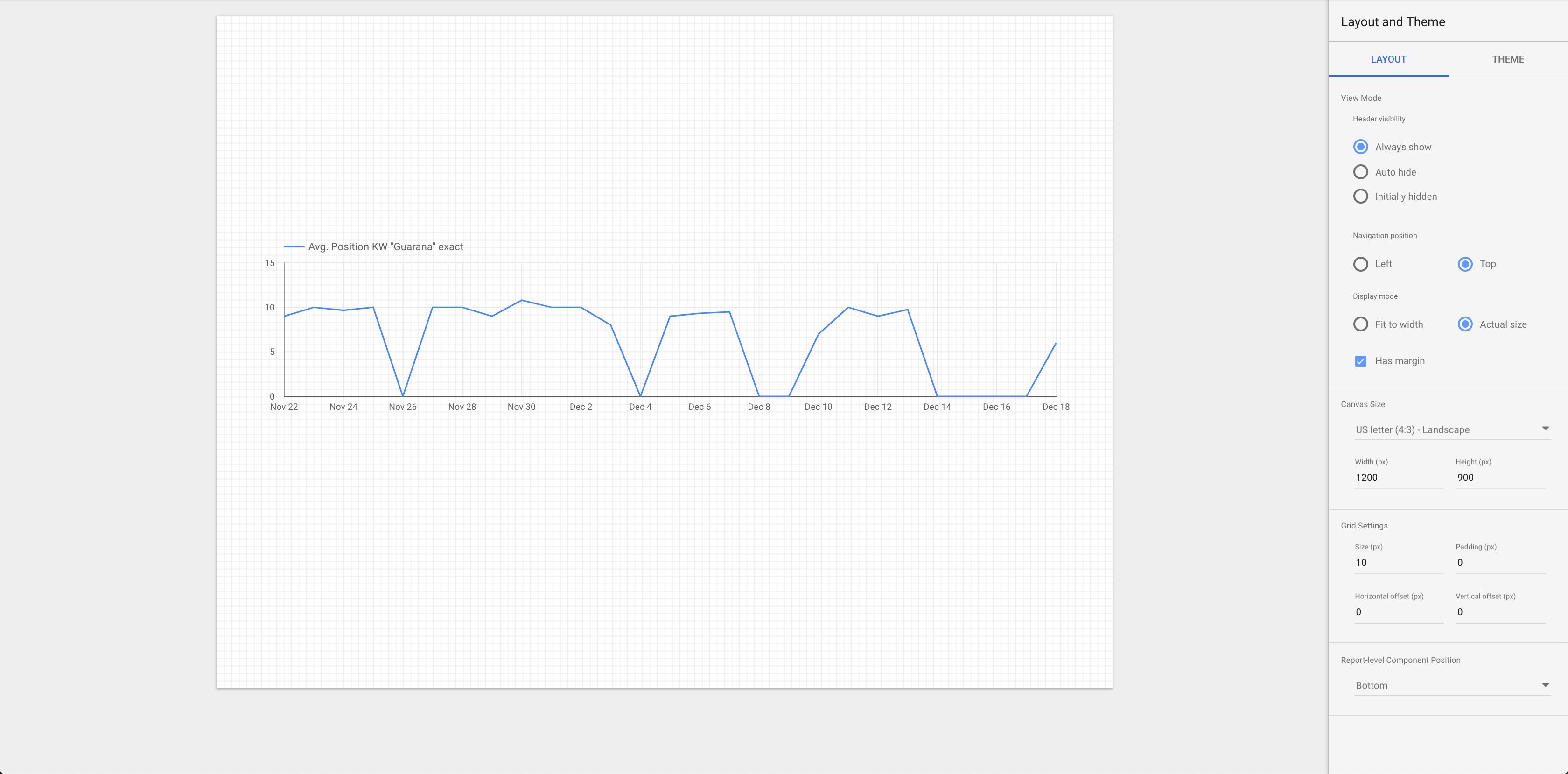 Google data studio keyword position as time series