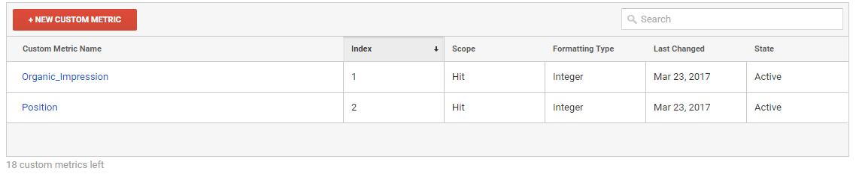 Overview custom Metrics Google Analytics